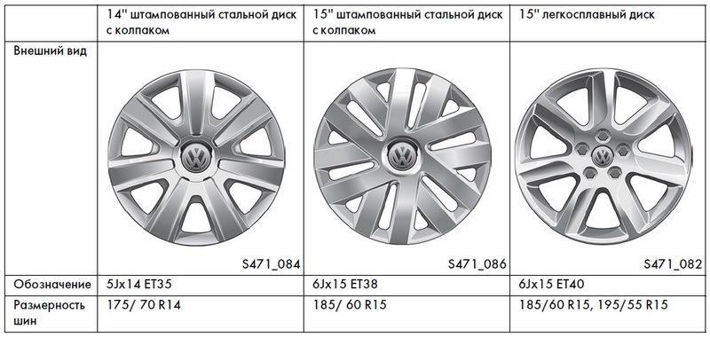 Базовые характеристики шин и дисков для Поло седан