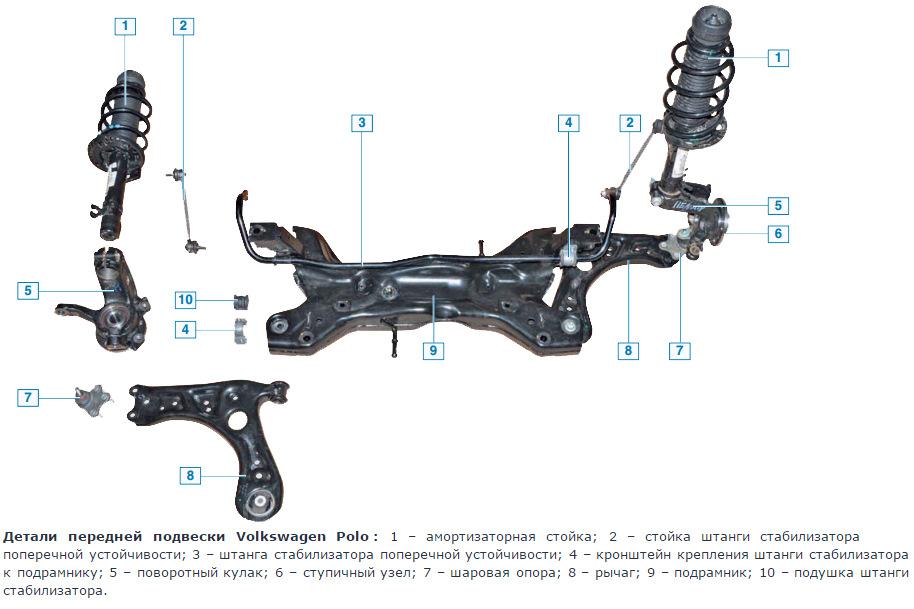 Детали передней подвески Фольксваген Polo sedan