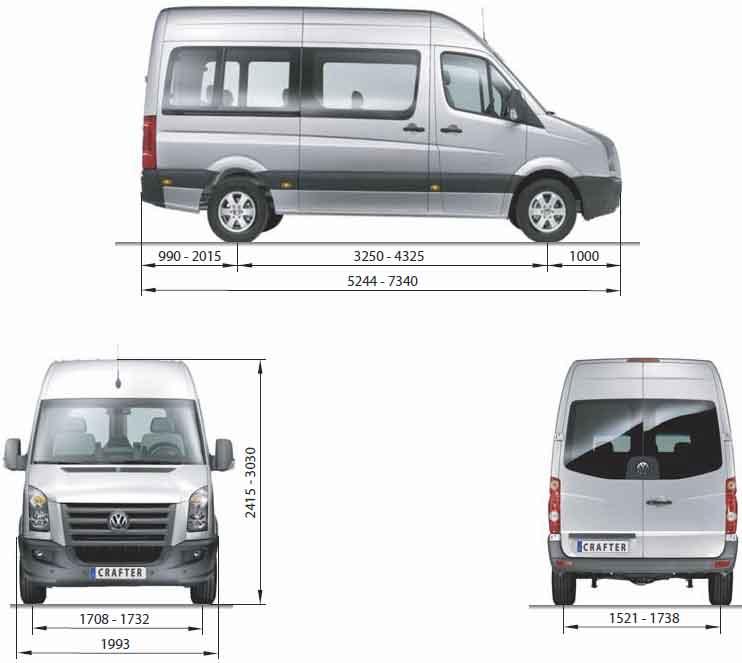 Технические характеристики Volkswagen Crafter