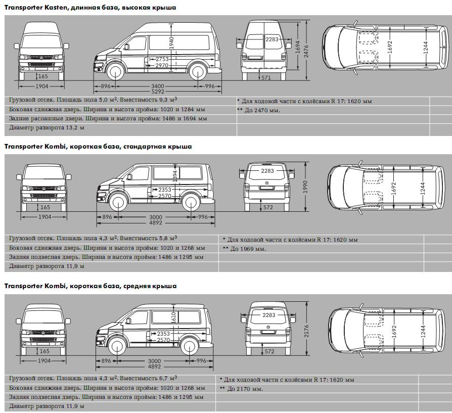 Объем кузова транспортер защита картера на транспортер т4