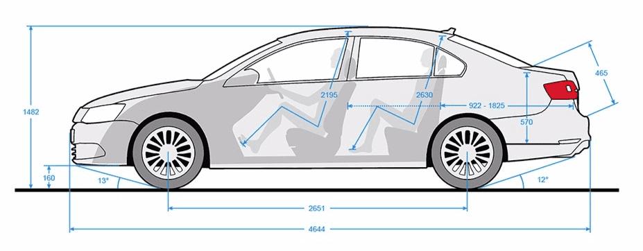 Размеры кузова Volkswagen Jetta VI