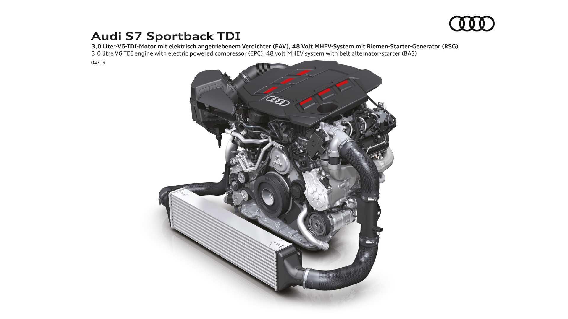 Мотор Audi S7