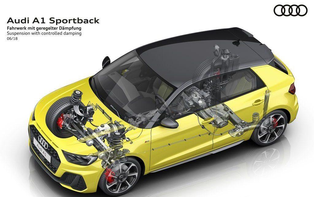 Техническое устройство Ауди А1 Спортбек 2019