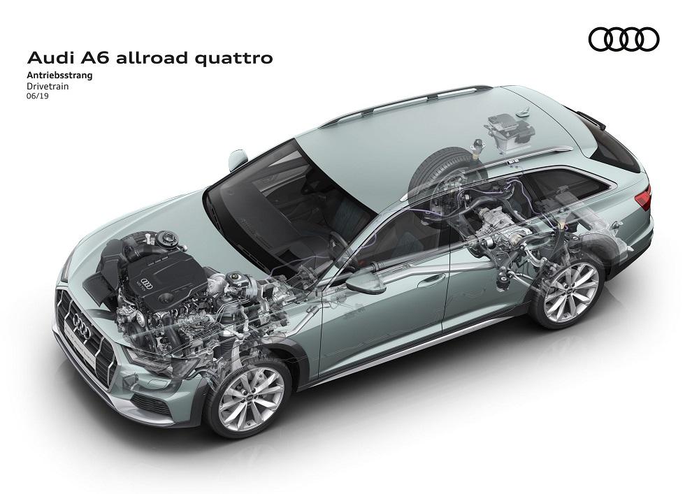 Трансмиссия Audi A6 Allroad Quattro 2020