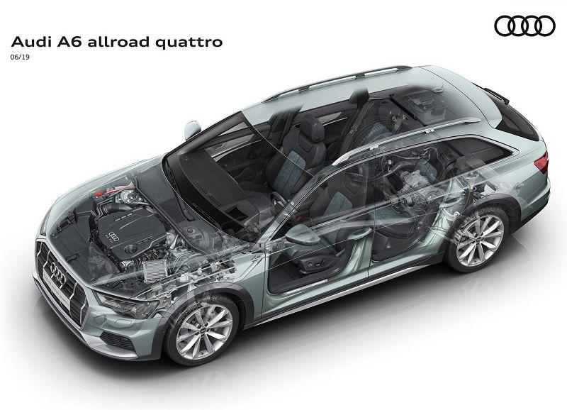Устройство Audi A6 Allroad Quattro 2020