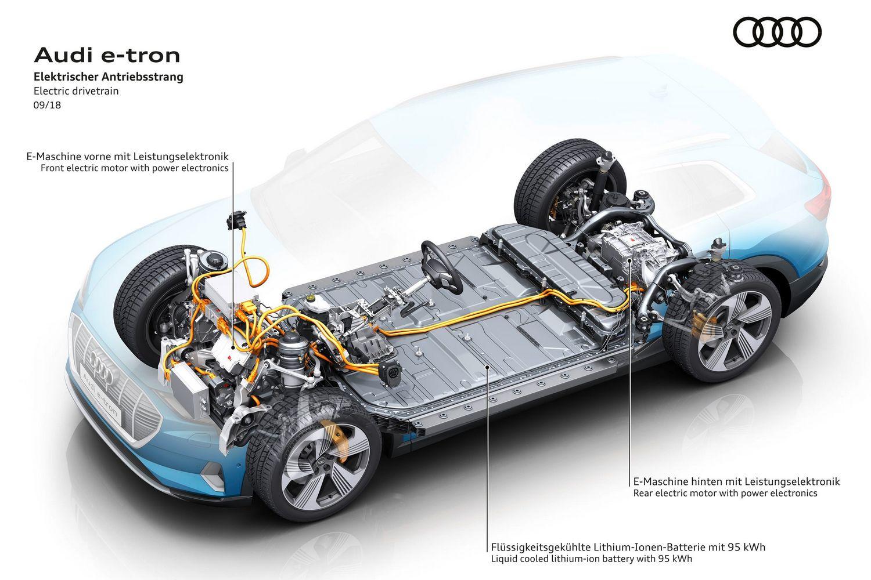 Устройство электродвигателя в Audi E-tron