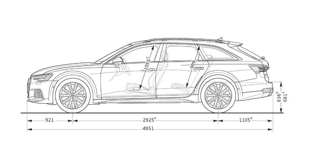 Габариты Audi A6 allroad quattro 2019