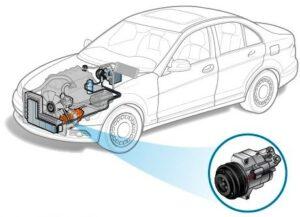 Ремонт компрессора кондиционера в автомобиле Шкода Октавия А5 и подготовка