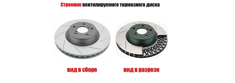 Строение вентилируемых тормозных дисков для Шкода Октавия А7