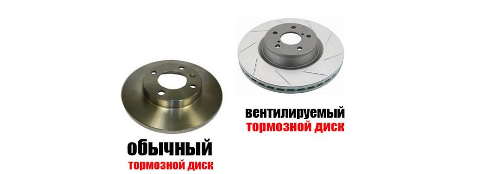 Виды тормозных дисков для Шкода Октавия А7