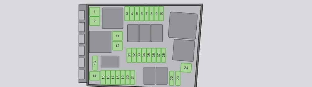 Блок предохранителей в моторном отсеке Шкода Октавия А7