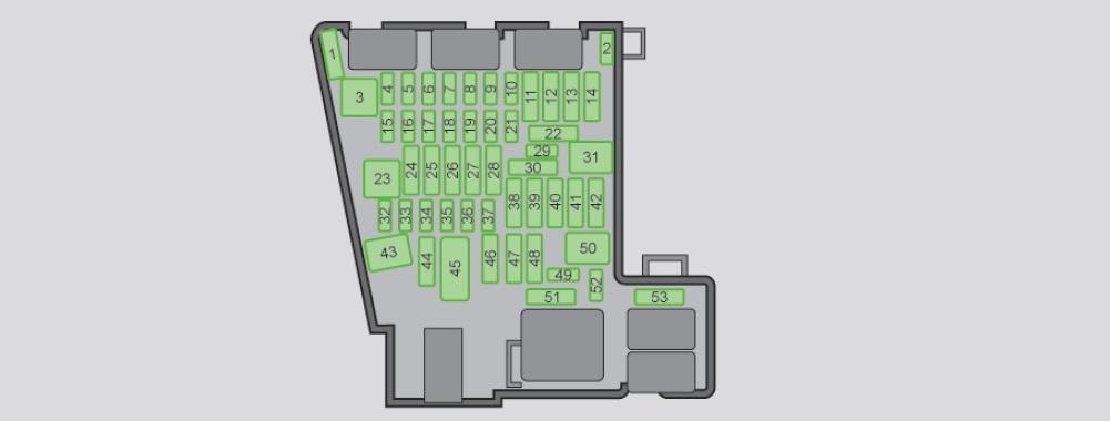 Предохранители в передней части Skoda Octavia A7